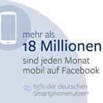 18 Mio sind jeden Monat mobil auf Facebook